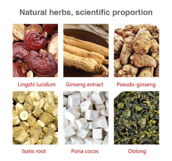 natural fat burning herbs